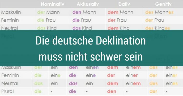 Mit dieser erkl rung zur deklination wirst du zum held deiner sch ler for Genitiv deutsch lernen